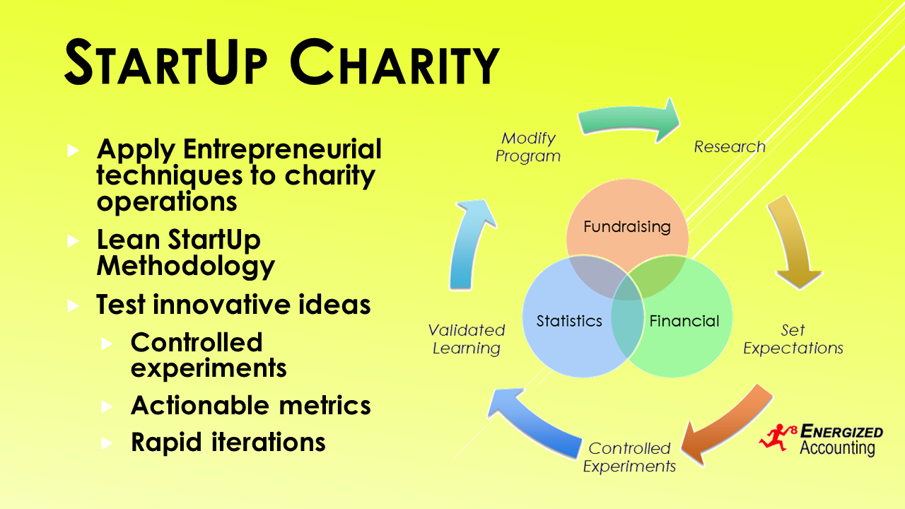 Lean Startup for Charity