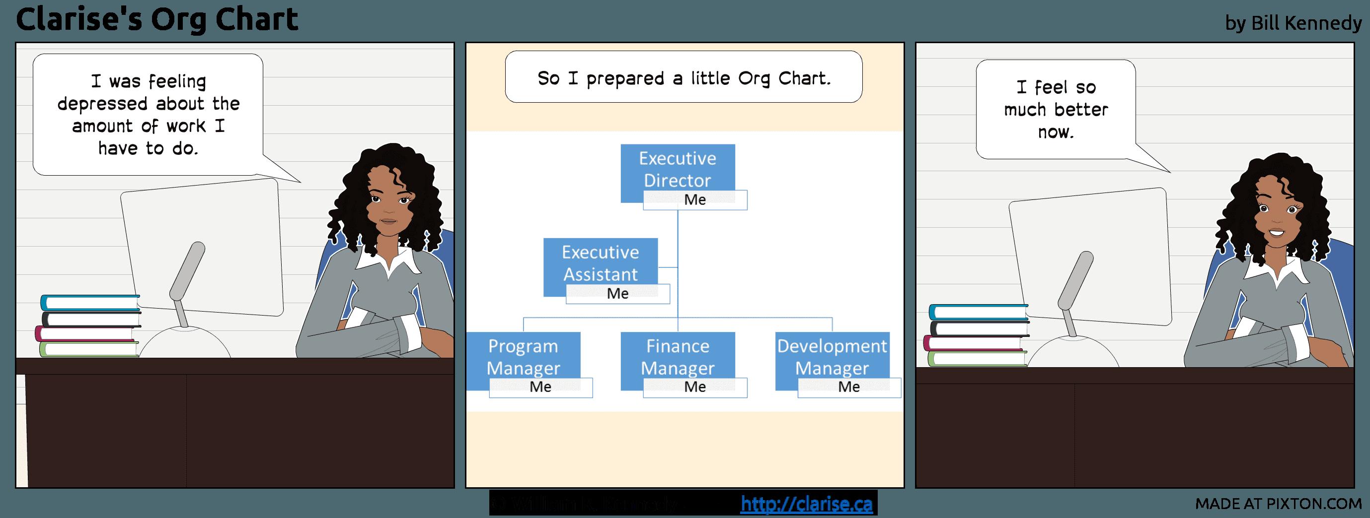 Clarise – Executive Director